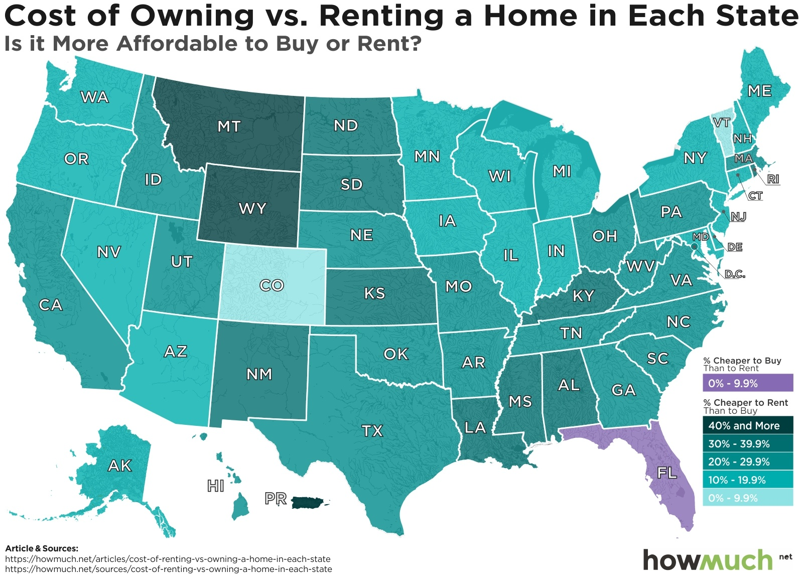 HowMuch.net Cost of Renting vs Buying a Home in Each State